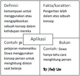 aplikasi_DF