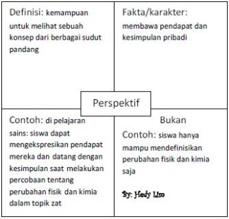 perspektif_DF