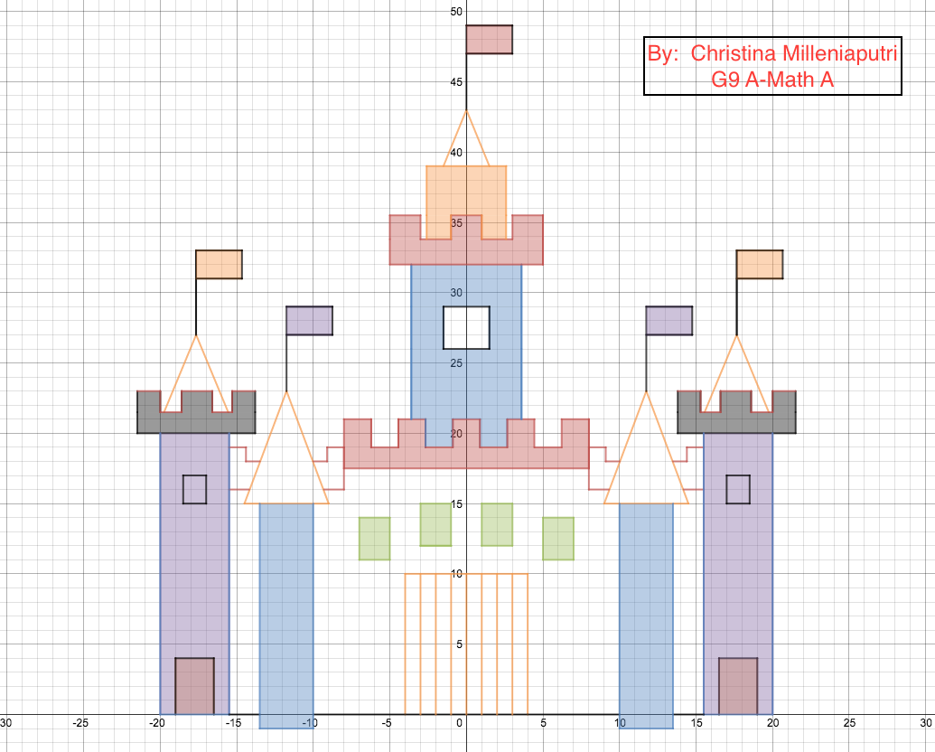 Drawing Picture – Desmos Project – Hedy's Place